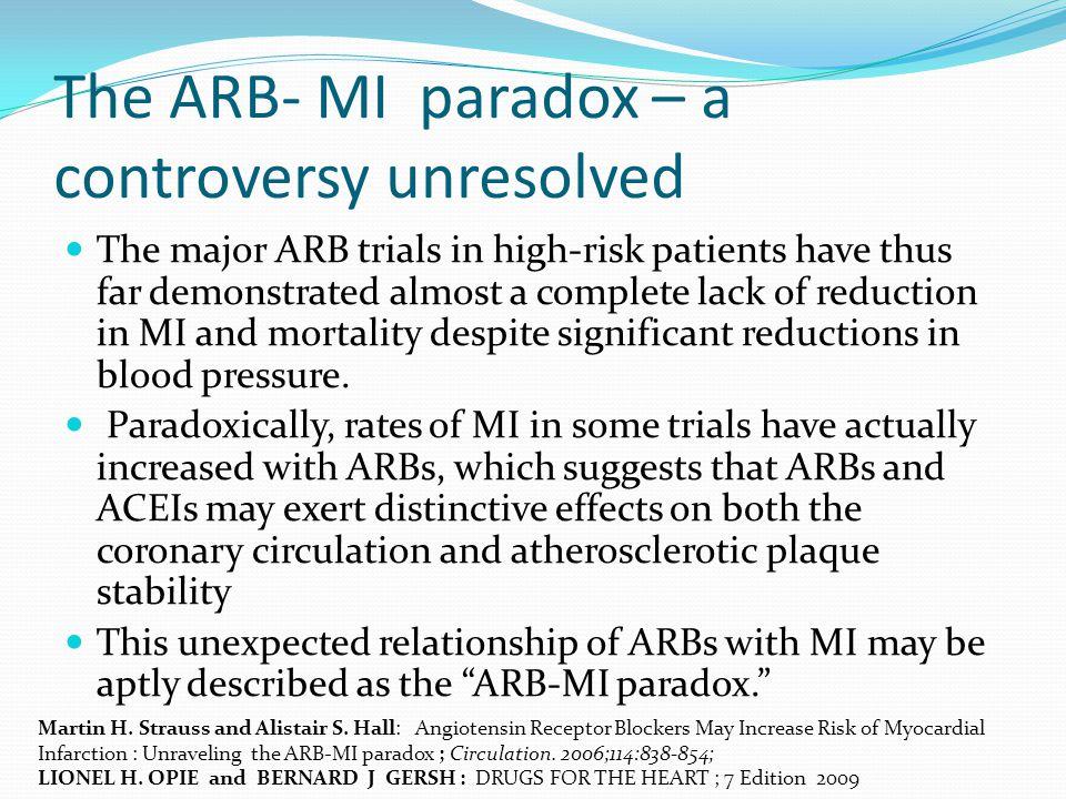 The ARB- MI paradox – a controversy unresolved