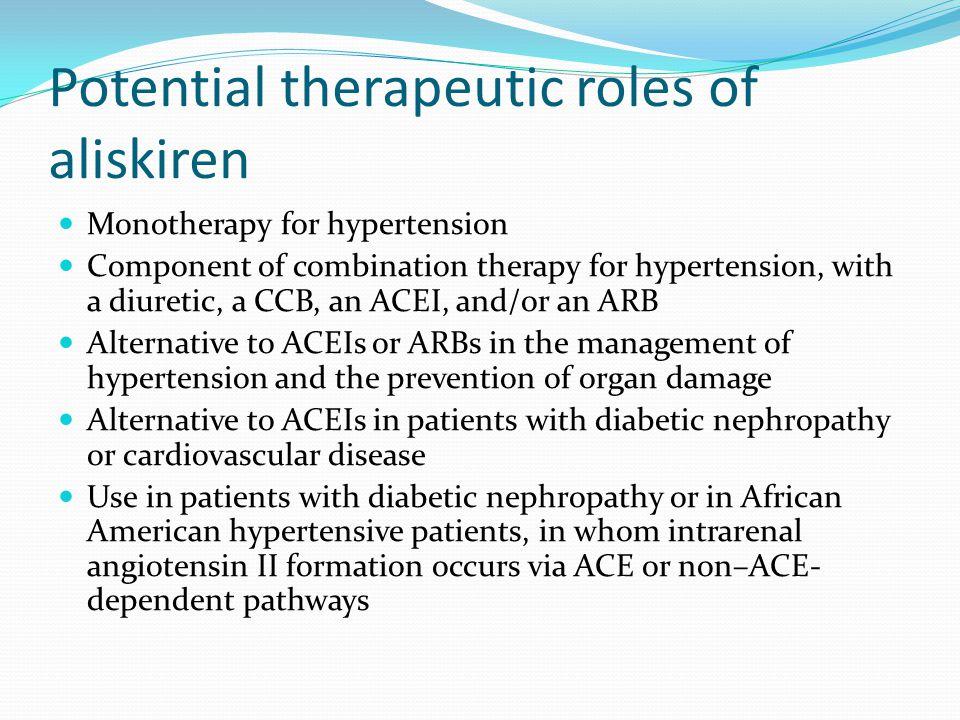 Potential therapeutic roles of aliskiren