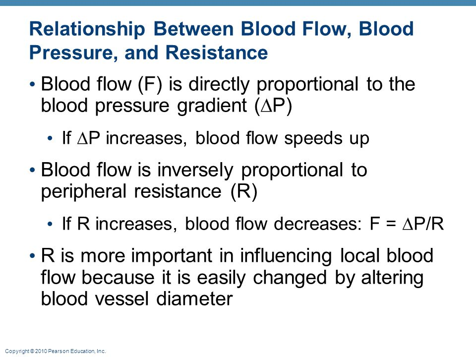Relationship Between Blood Flow, Blood Pressure, and Resistance