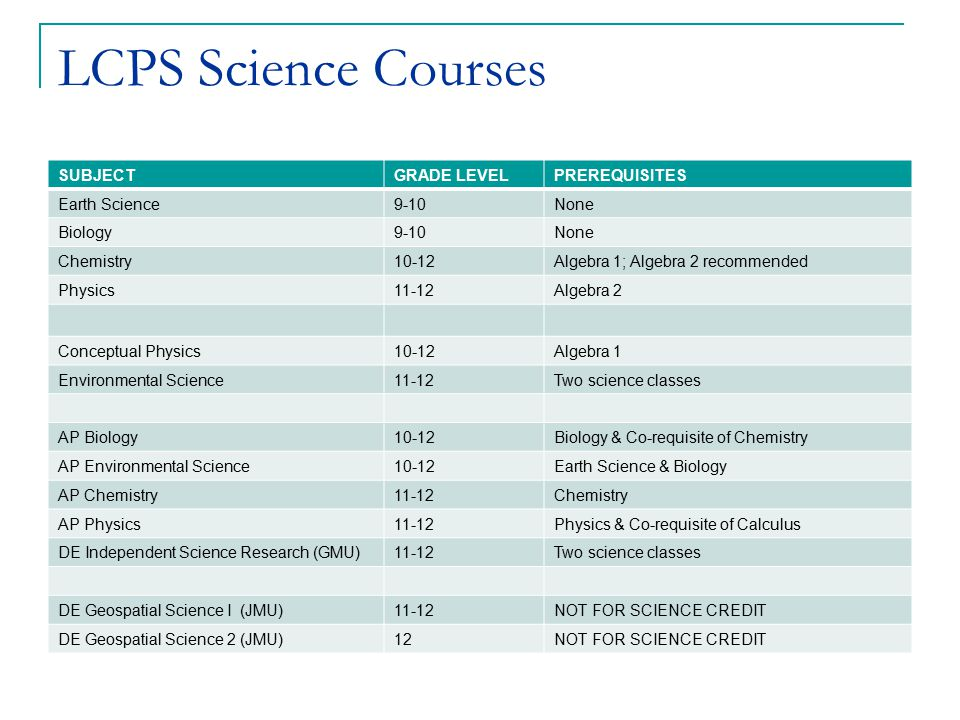 LCPS Science Courses SUBJECT GRADE LEVEL PREREQUISITES Earth Science