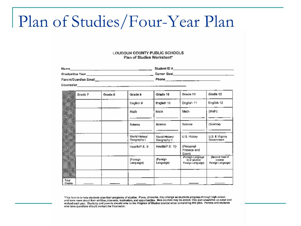 Plan of Studies/Four-Year Plan