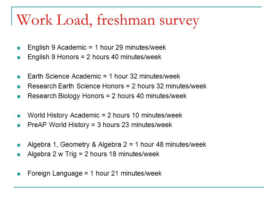 Work Load, freshman survey