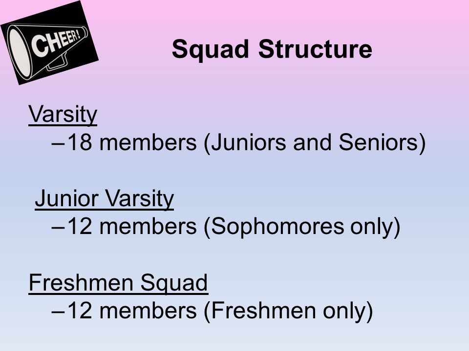 Squad Structure Varsity 18 members (Juniors and Seniors)