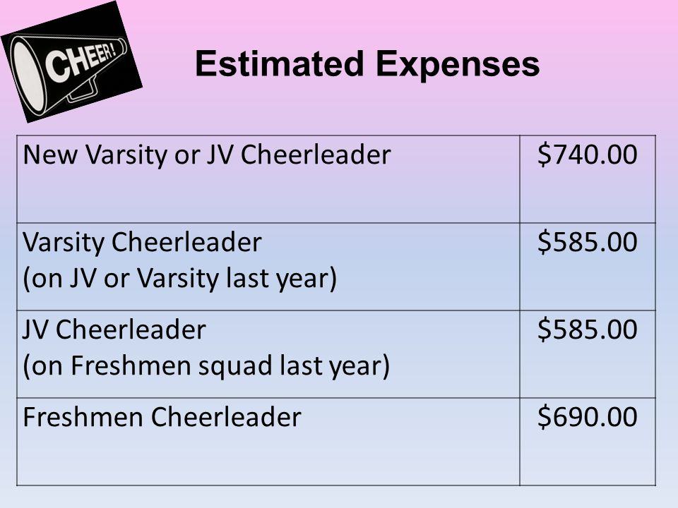 Estimated Expenses New Varsity or JV Cheerleader $740.00