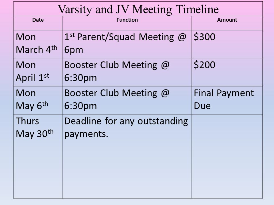 Varsity and JV Meeting Timeline