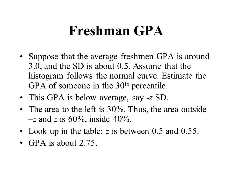 Freshman GPA