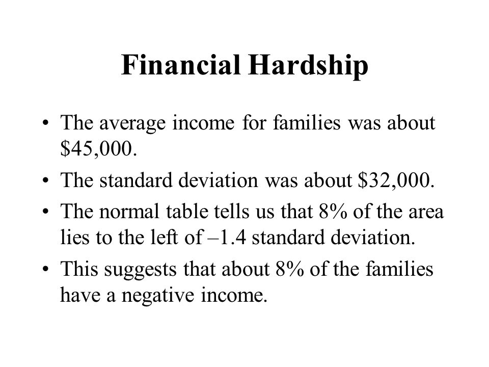 Financial Hardship The average income for families was about $45,000.