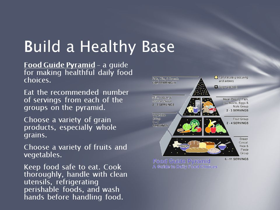 Build a Healthy Base Food Guide Pyramid – a guide for making healthful daily food choices.
