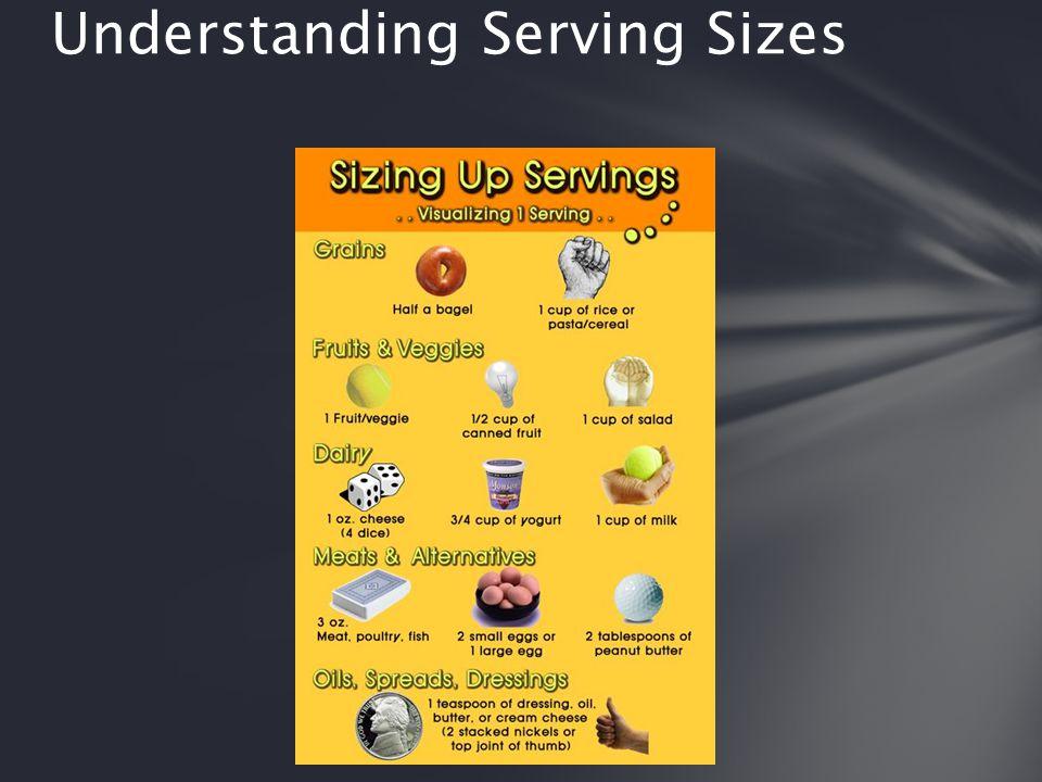 Understanding Serving Sizes