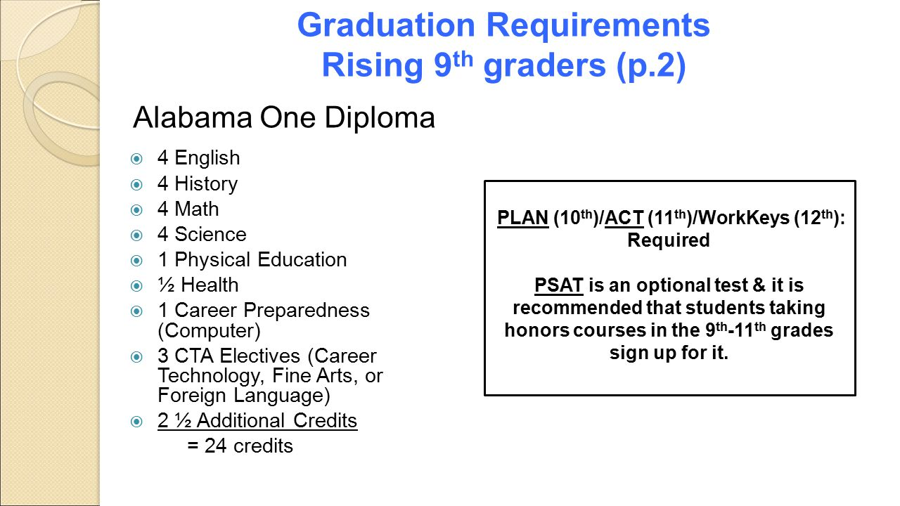Graduation Requirements Rising 9th graders (p.2)