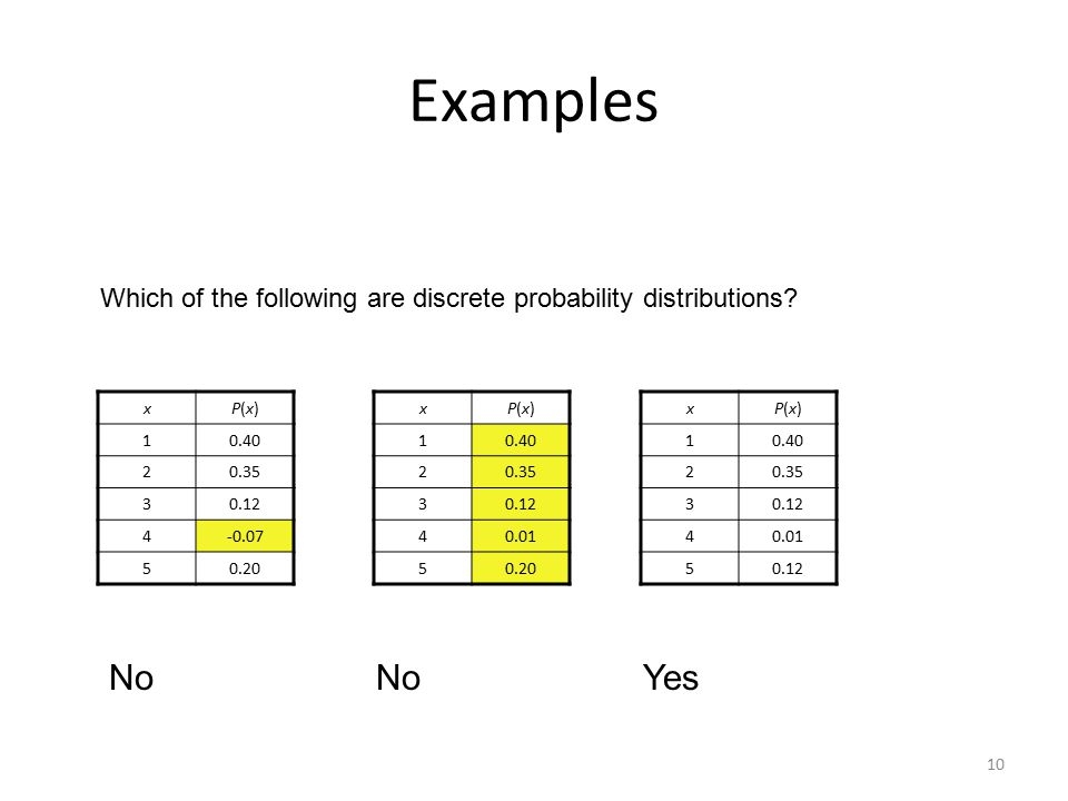 Examples Which of the following are discrete probability distributions x. P(x) 1. 0.40. 2. 0.35.