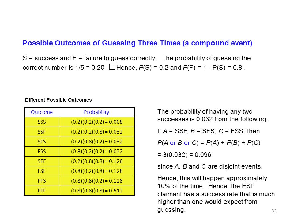 Possible Outcomes of Guessing Three Times (a compound event)