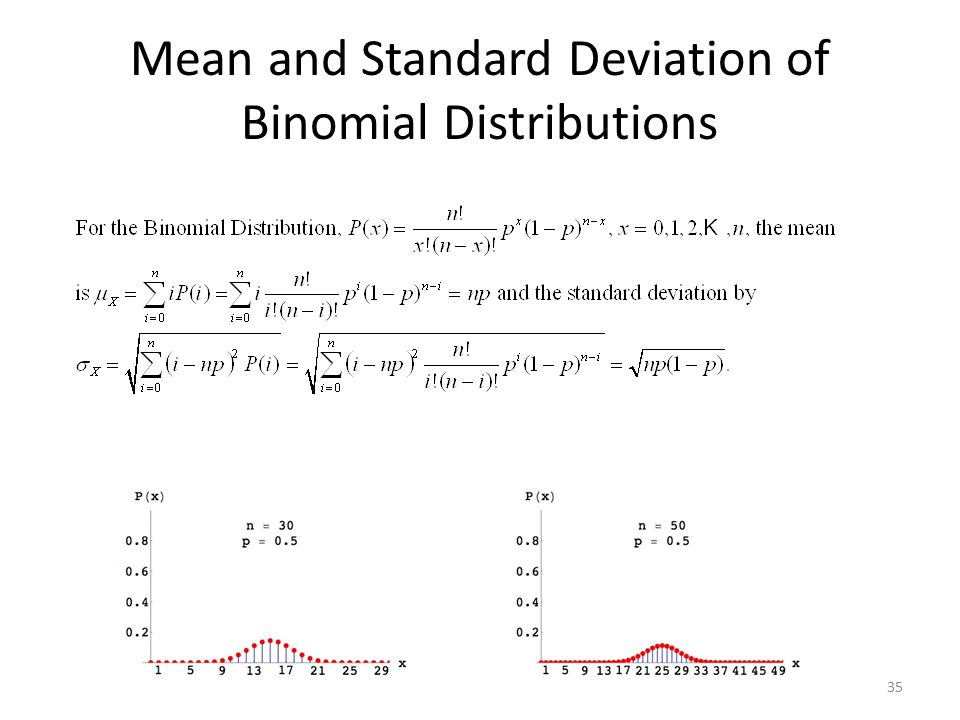 Mean and Standard Deviation of Binomial Distributions