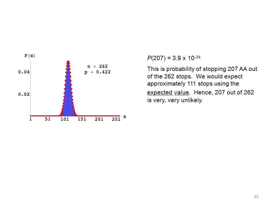 P(207) = 3.9 x 10-34