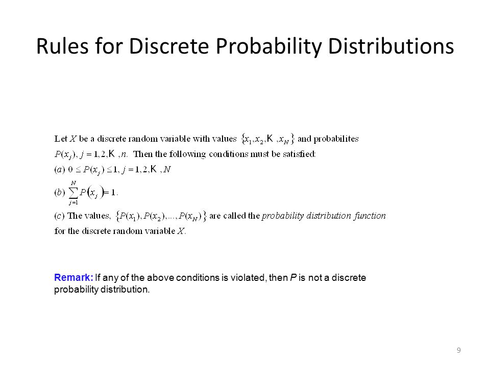 Rules for Discrete Probability Distributions