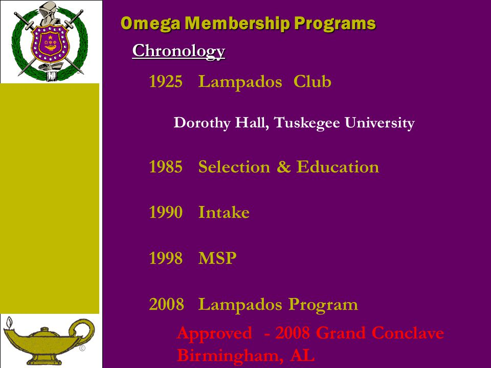 Omega Membership Programs Chronology