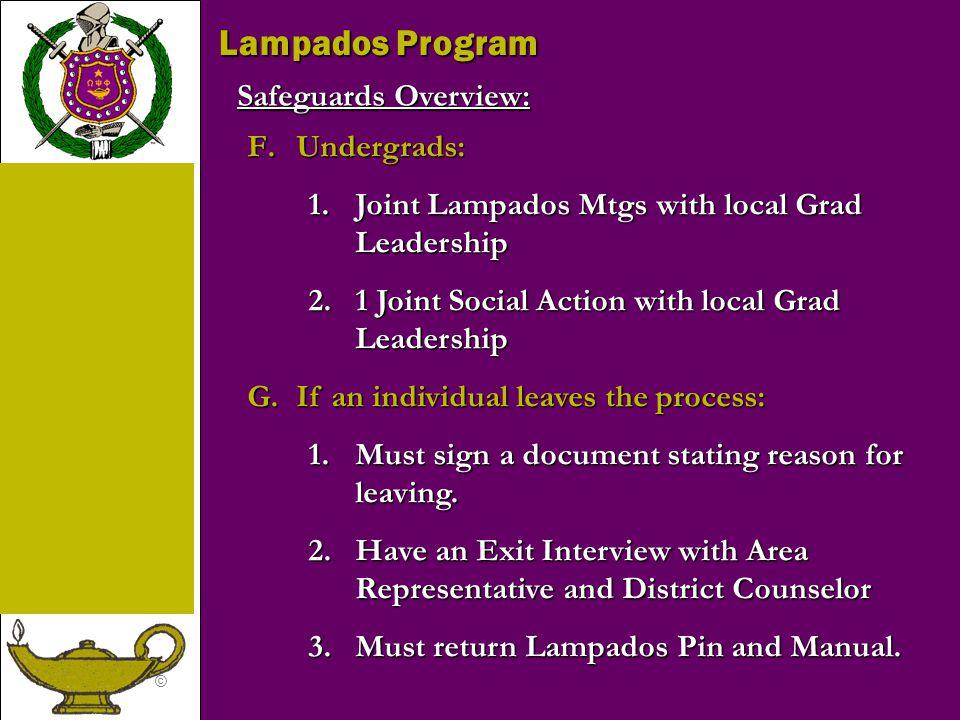 Lampados Program Safeguards Overview: Undergrads: