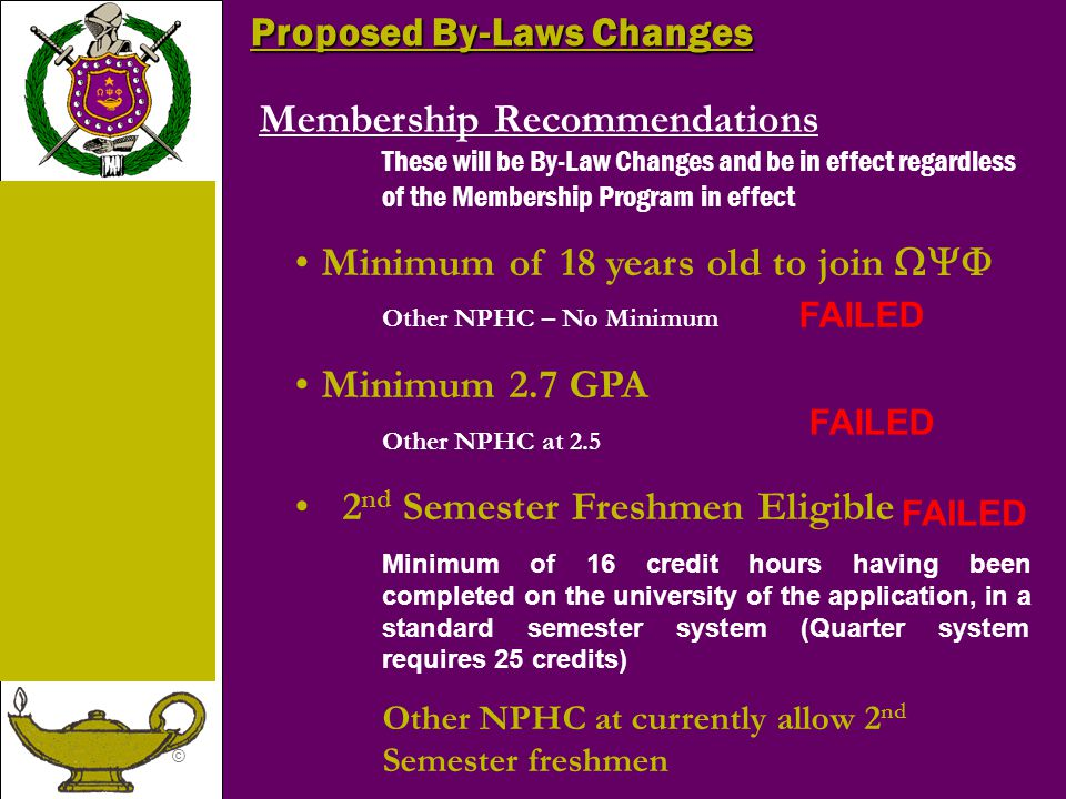 Proposed By-Laws Changes