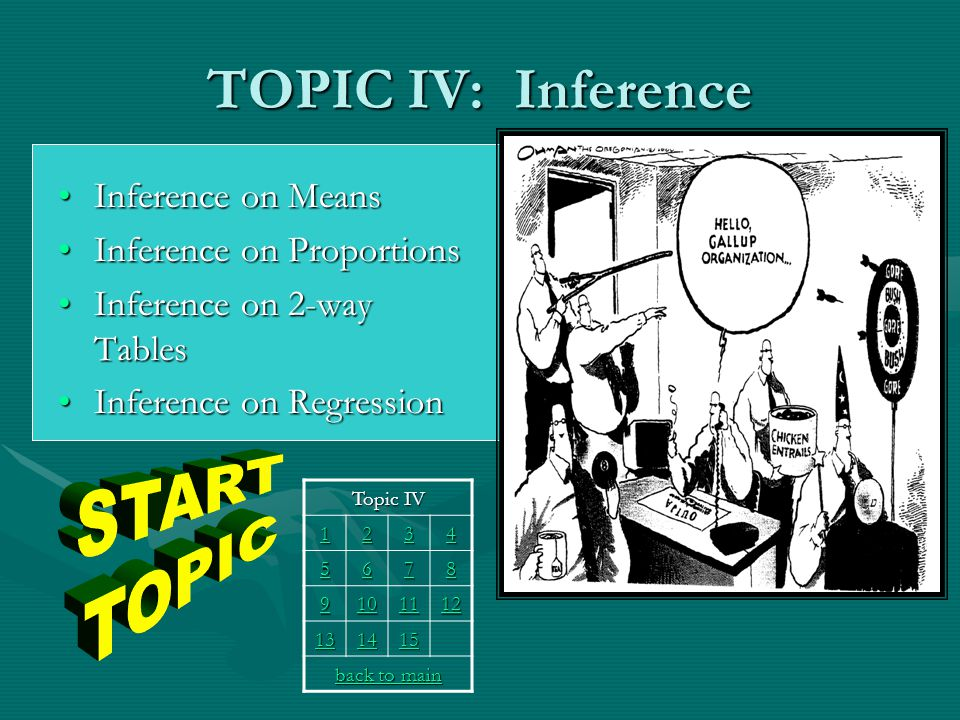 TOPIC IV: Inference START TOPIC Inference on Means