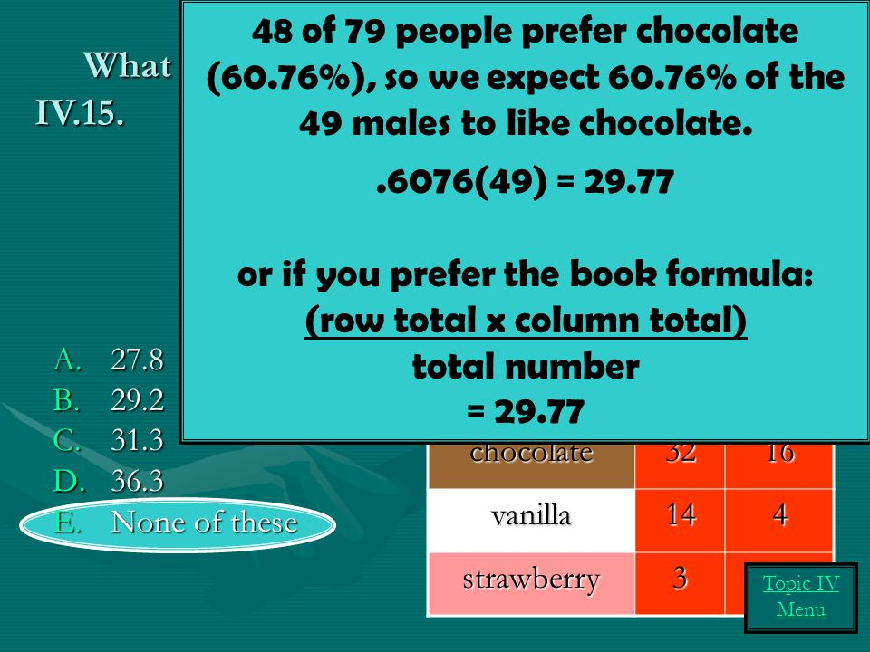 What is the expected number of males who prefer chocolate