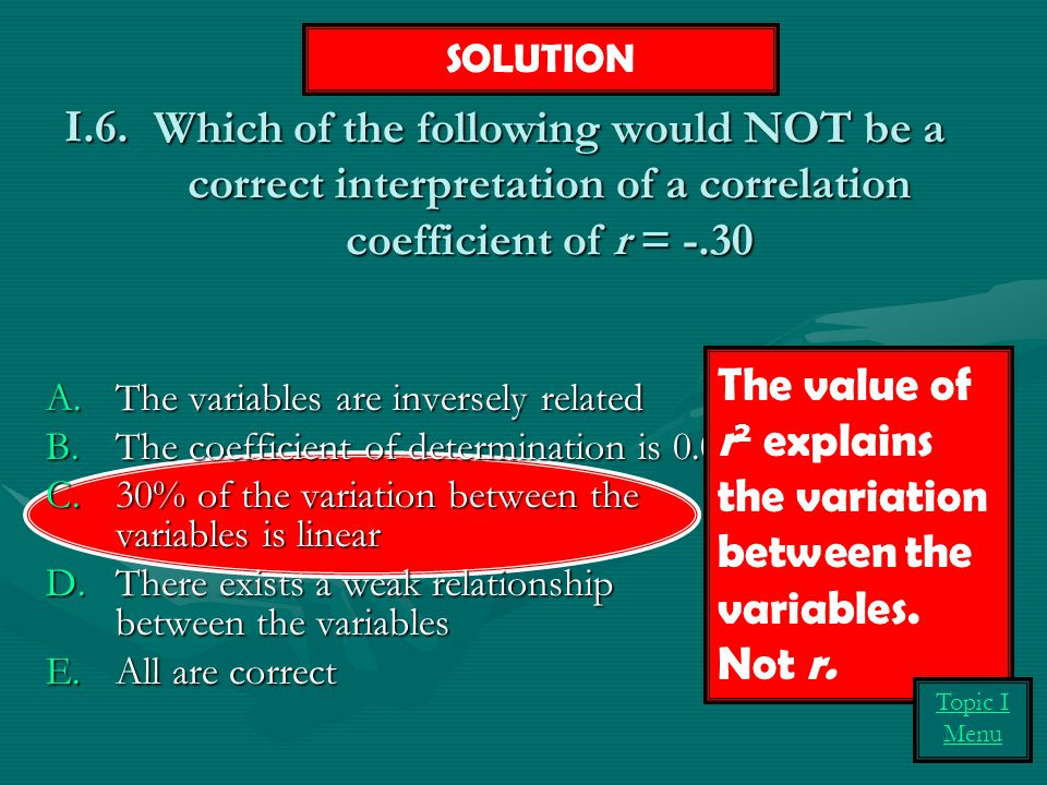The value of r2 explains the variation between the variables. Not r.
