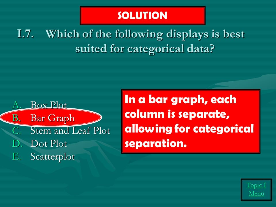 Which of the following displays is best suited for categorical data