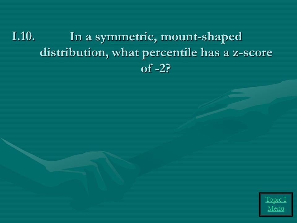 In a symmetric, mount-shaped distribution, what percentile has a z-score of -2
