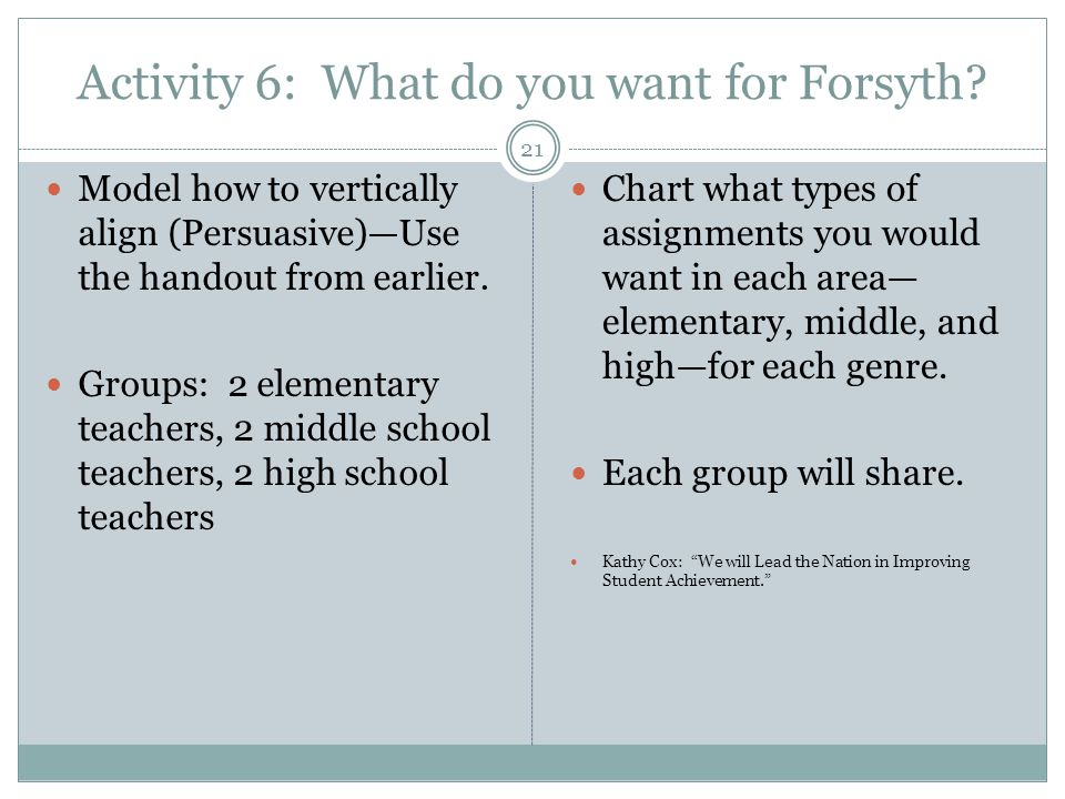 Activity 6: What do you want for Forsyth