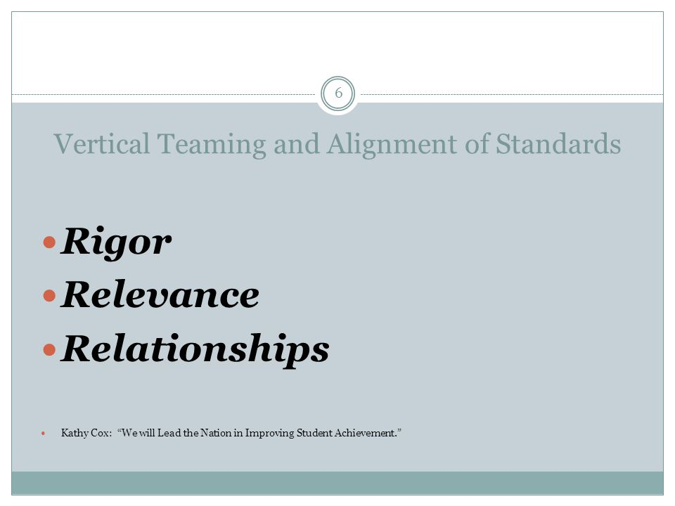 Vertical Teaming and Alignment of Standards