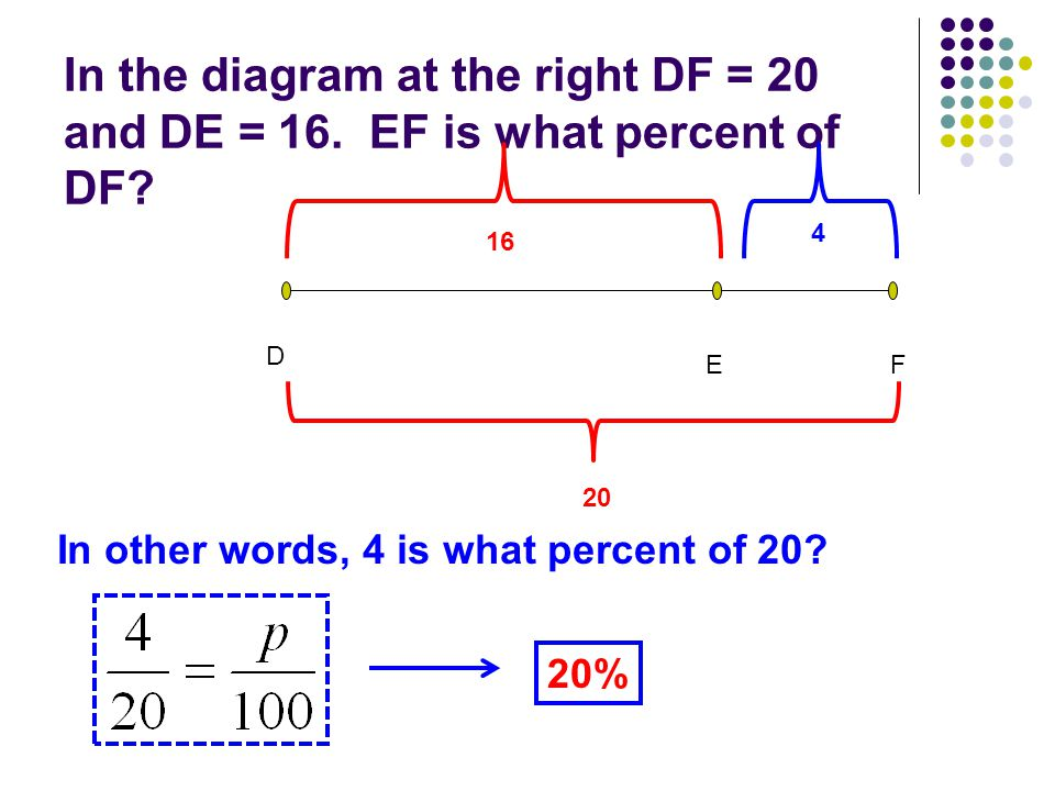 In the diagram at the right DF = 20 and DE = 16