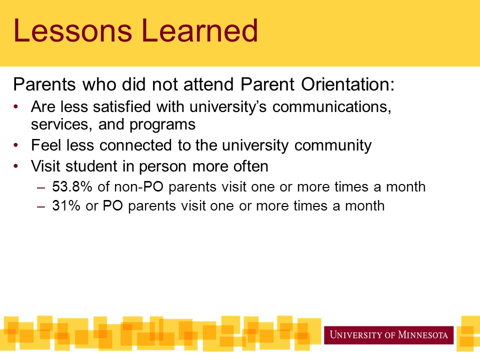 Lessons Learned Parents who did not attend Parent Orientation: