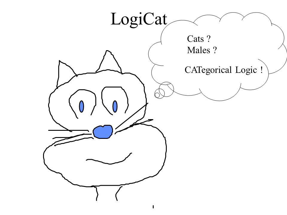LogiCat Cats Males CATegorical Logic !
