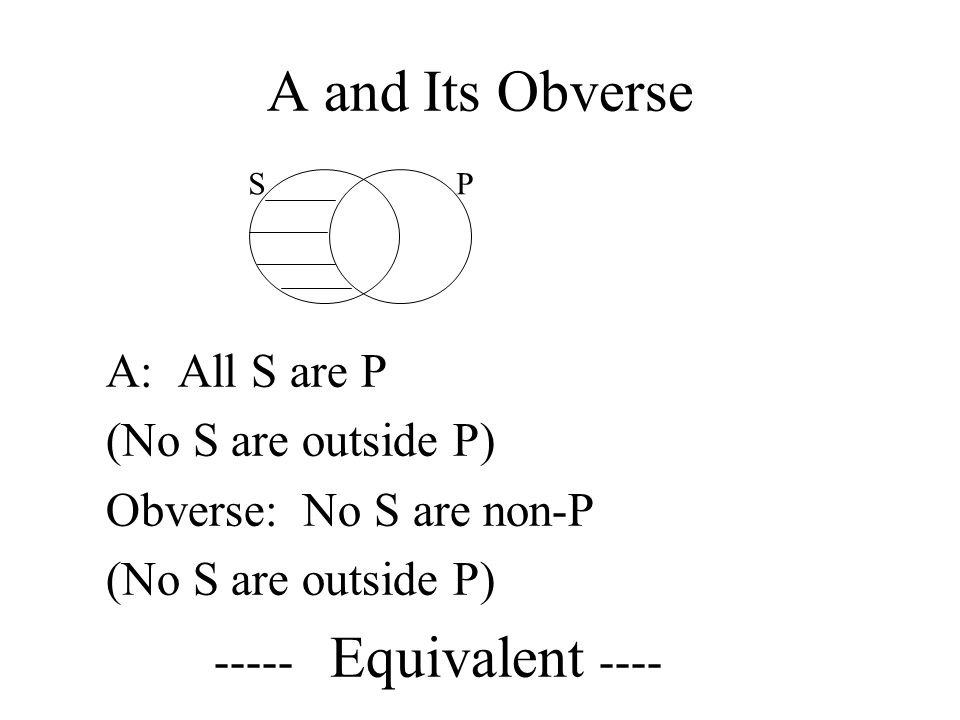 A and Its Obverse A: All S are P (No S are outside P)