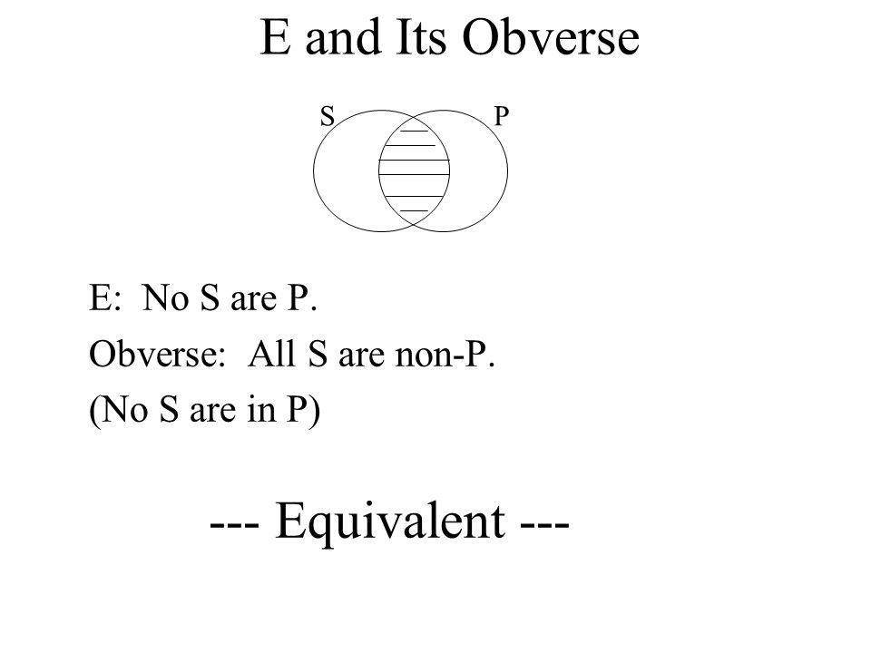 E and Its Obverse E: No S are P. Obverse: All S are non-P.