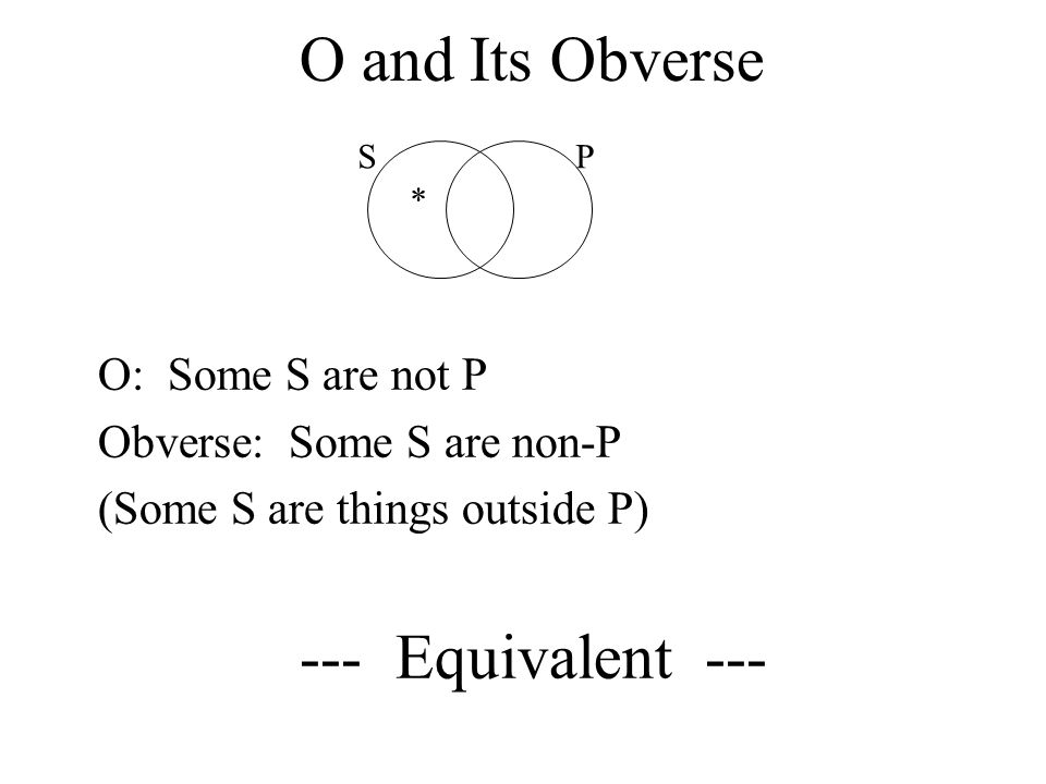 O and Its Obverse O: Some S are not P Obverse: Some S are non-P