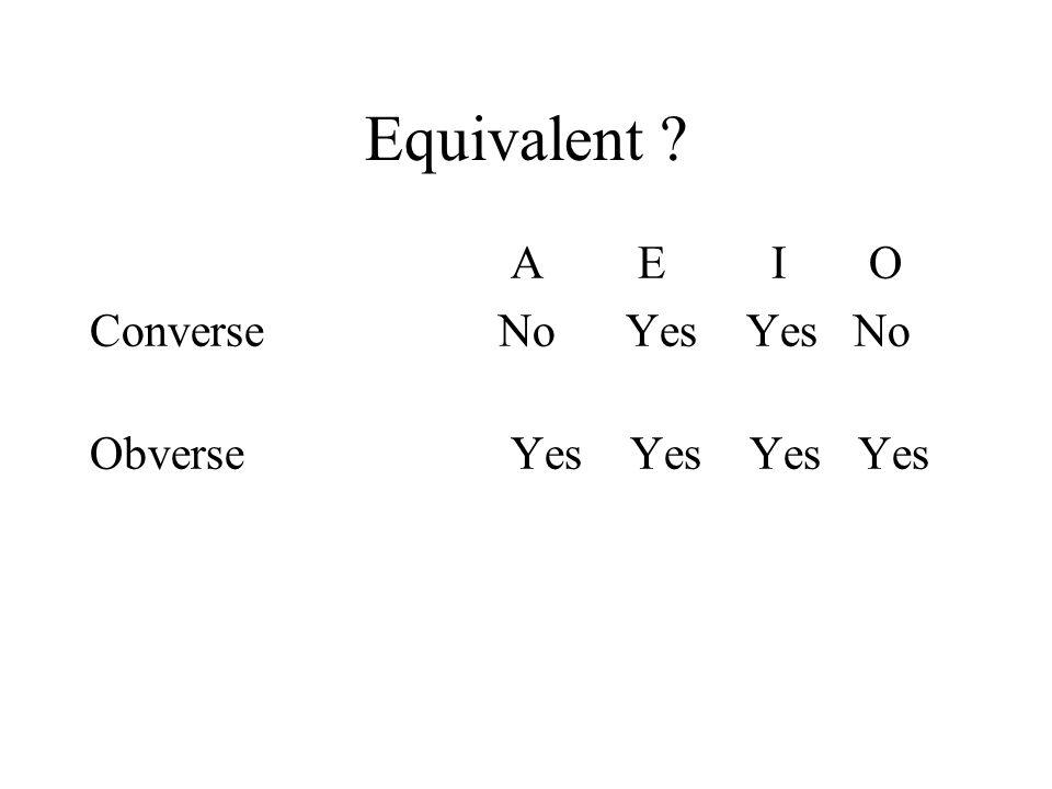 Equivalent . A E I O. Converse No Yes Yes No.