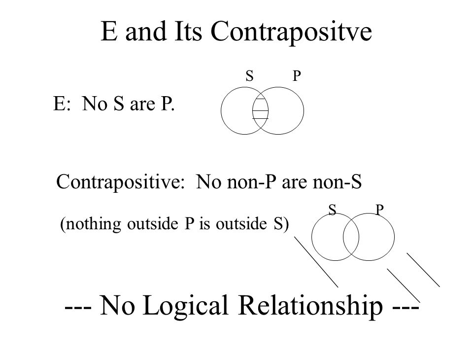 E and Its Contrapositve