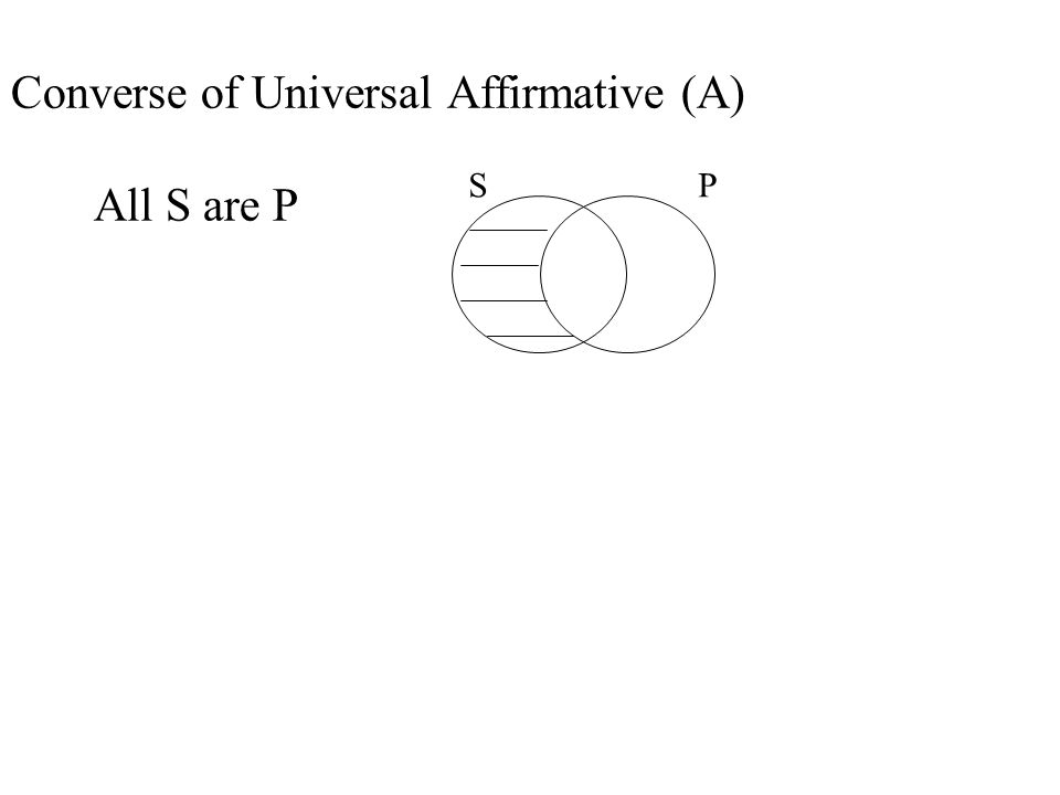 Converse of Universal Affirmative (A) All S are P