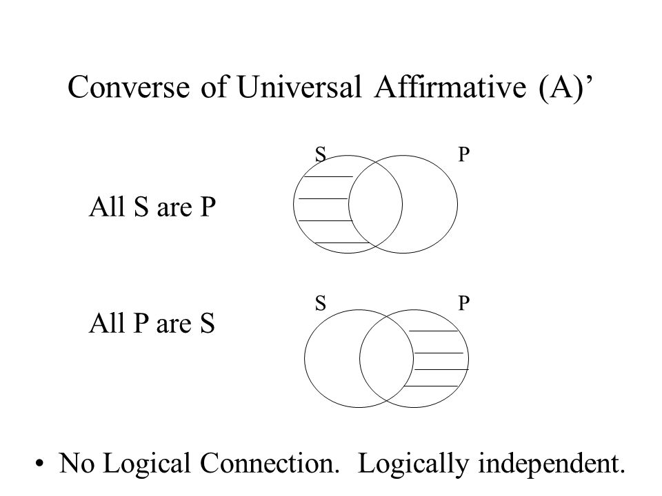 Converse of Universal Affirmative (A)'