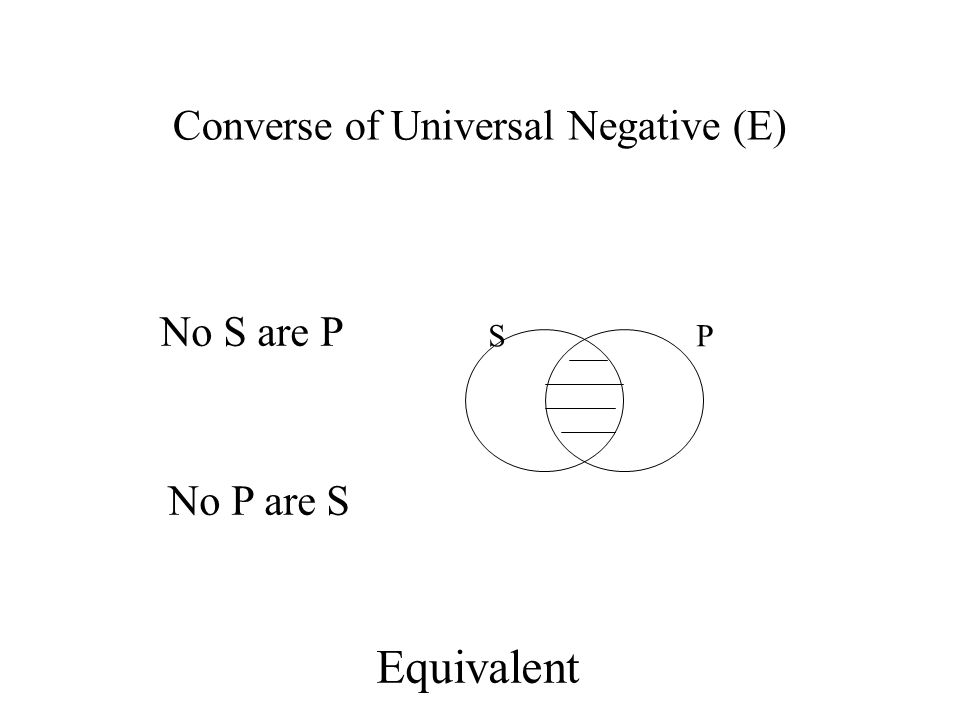 Converse of Universal Negative (E)