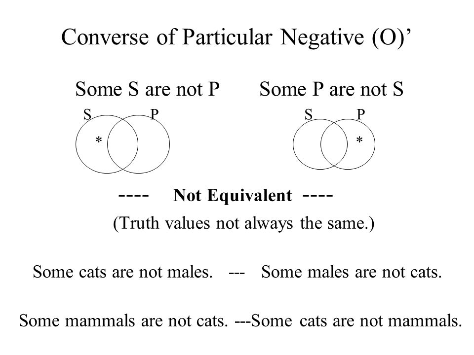 Converse of Particular Negative (O)' Some S are not P Some P are not S