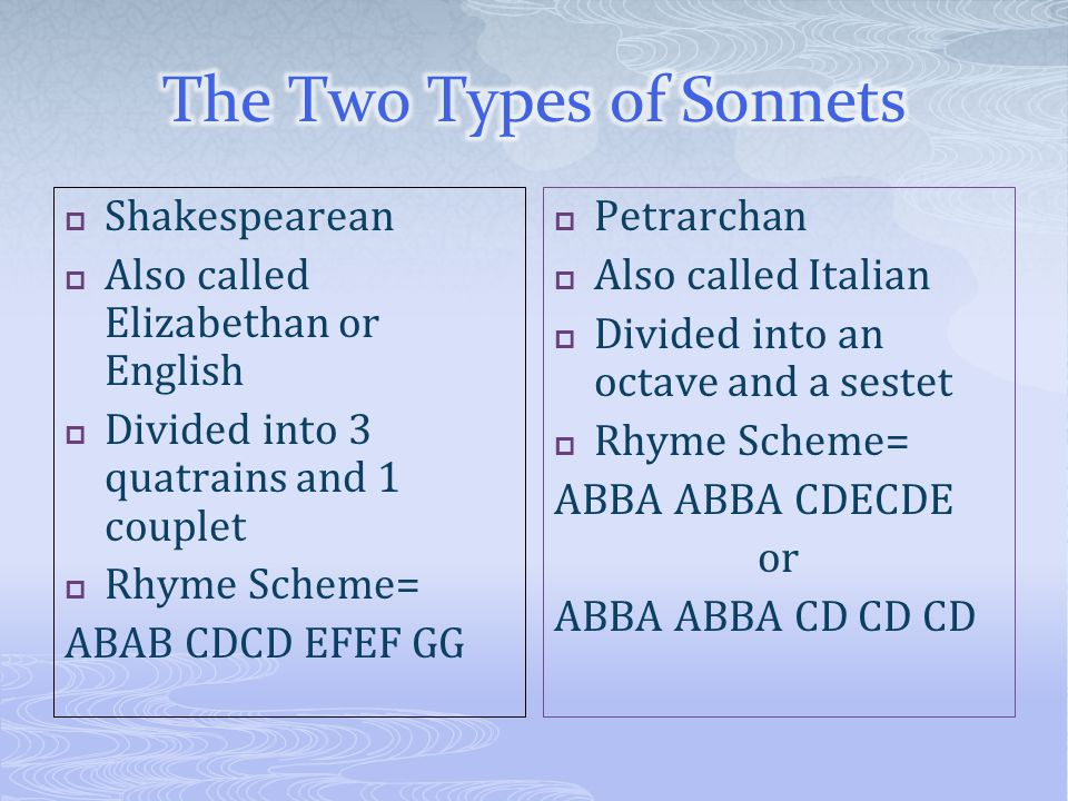 The Two Types of Sonnets