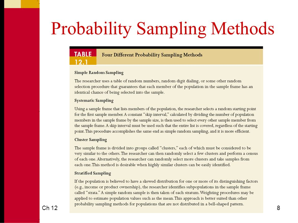 Probability Sampling Methods