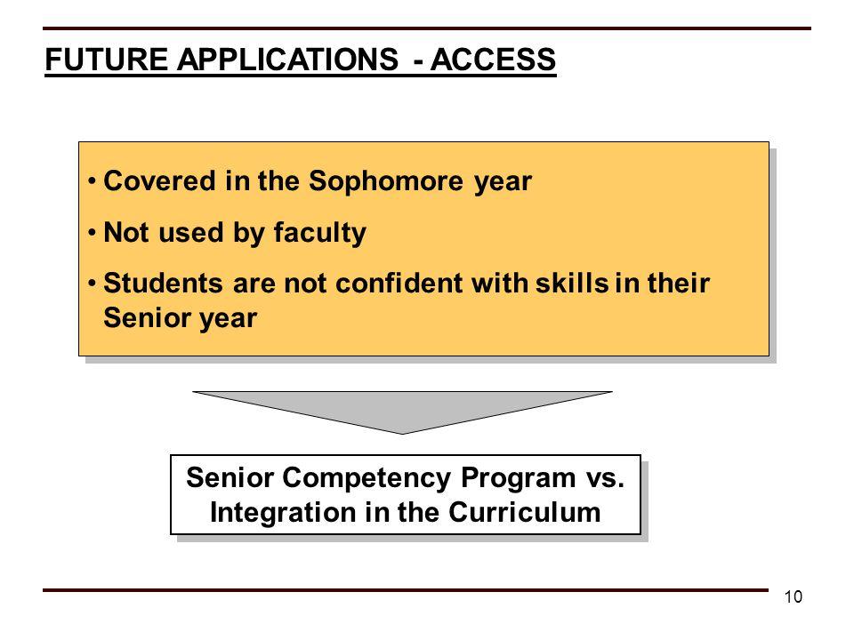 Senior Competency Program vs. Integration in the Curriculum
