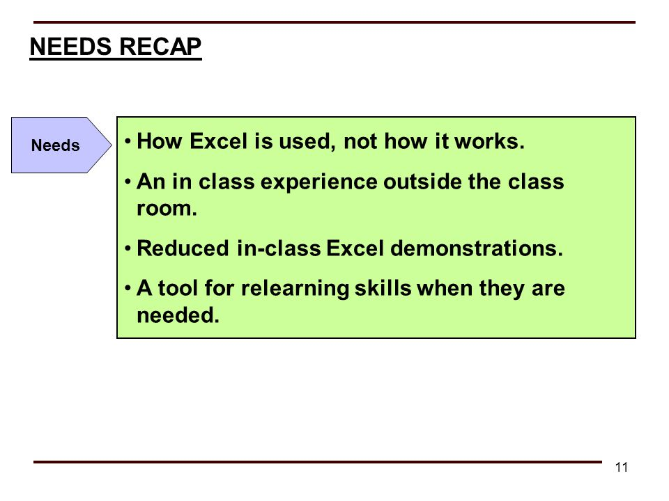 NEEDS RECAP How Excel is used, not how it works.