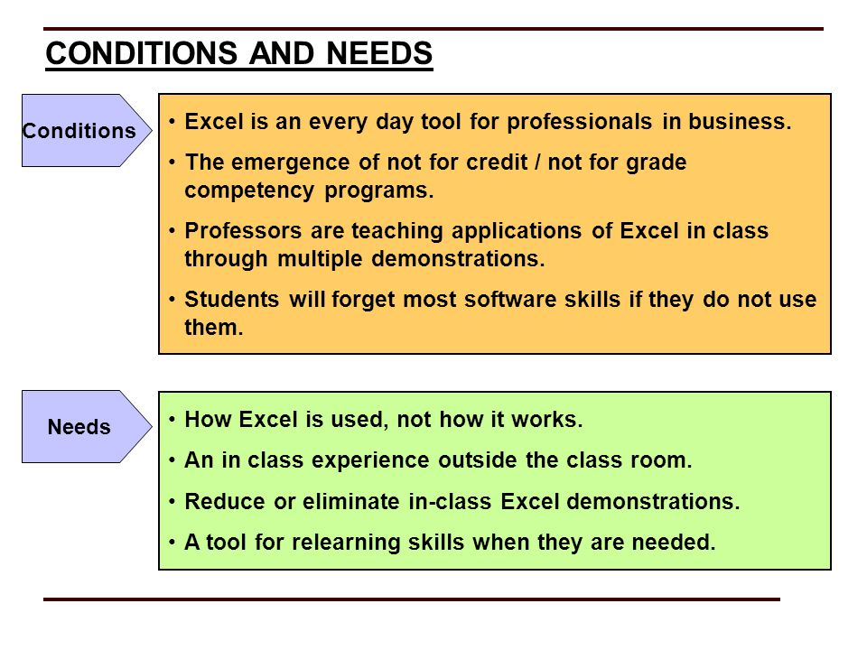CONDITIONS AND NEEDS Conditions. Excel is an every day tool for professionals in business.