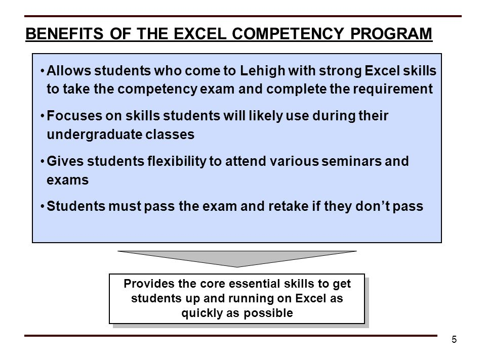 BENEFITS OF THE EXCEL COMPETENCY PROGRAM