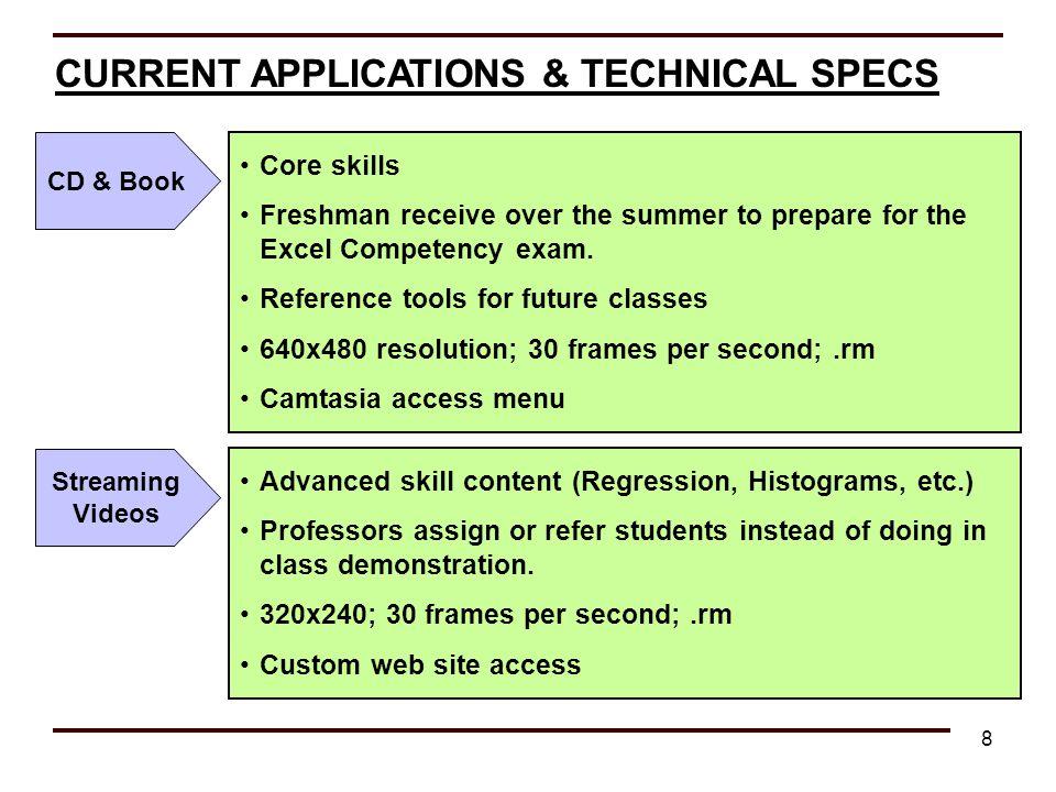 CURRENT APPLICATIONS & TECHNICAL SPECS