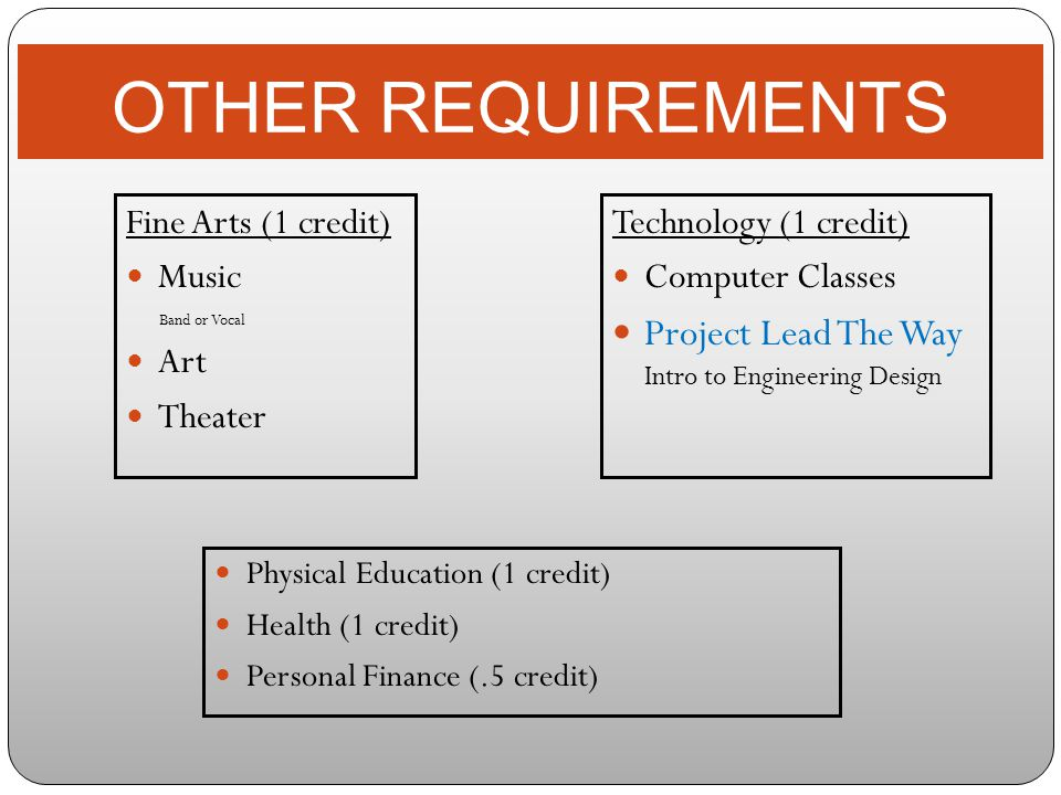 OTHER REQUIREMENTS Project Lead The Way Intro to Engineering Design