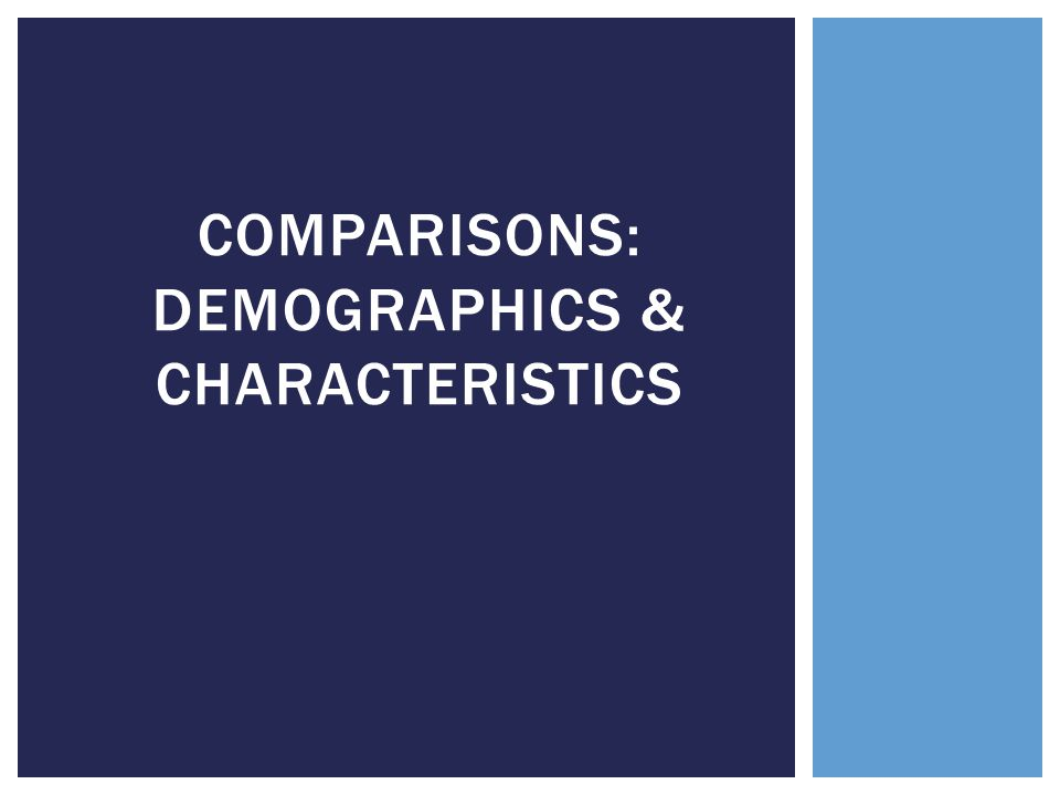 Comparisons: Demographics & Characteristics